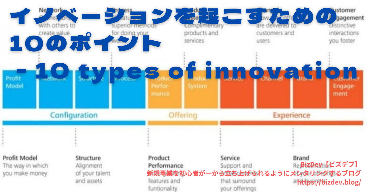 10 Types of Innovationの解説
